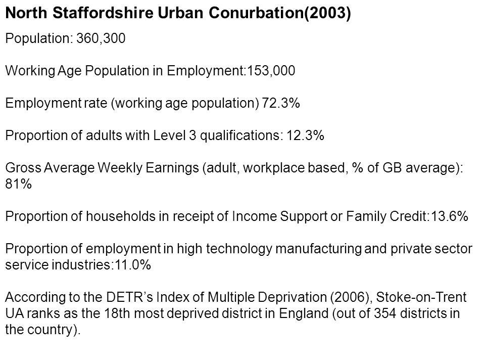 North Staffordshire Urban Conurbation(2003) Population: 360,300 Working Age Population in Employment:153,000 Employment rate (working age population)