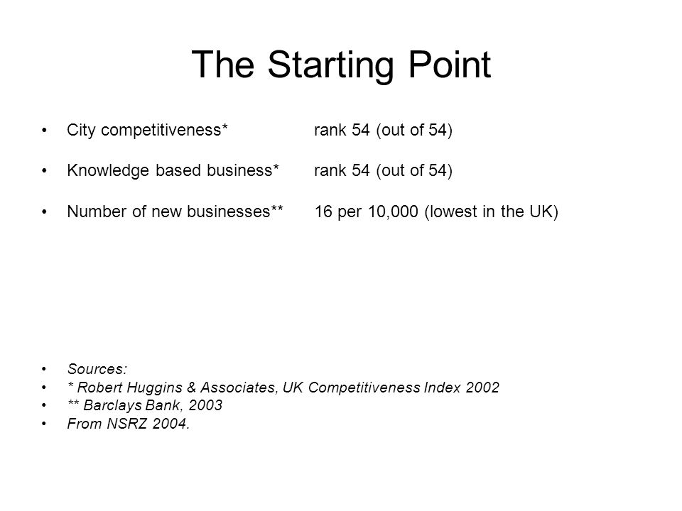 The Starting Point City competitiveness*rank 54 (out of 54) Knowledge based business*rank 54 (out of 54) Number of new businesses**16 per 10,000 (lowe