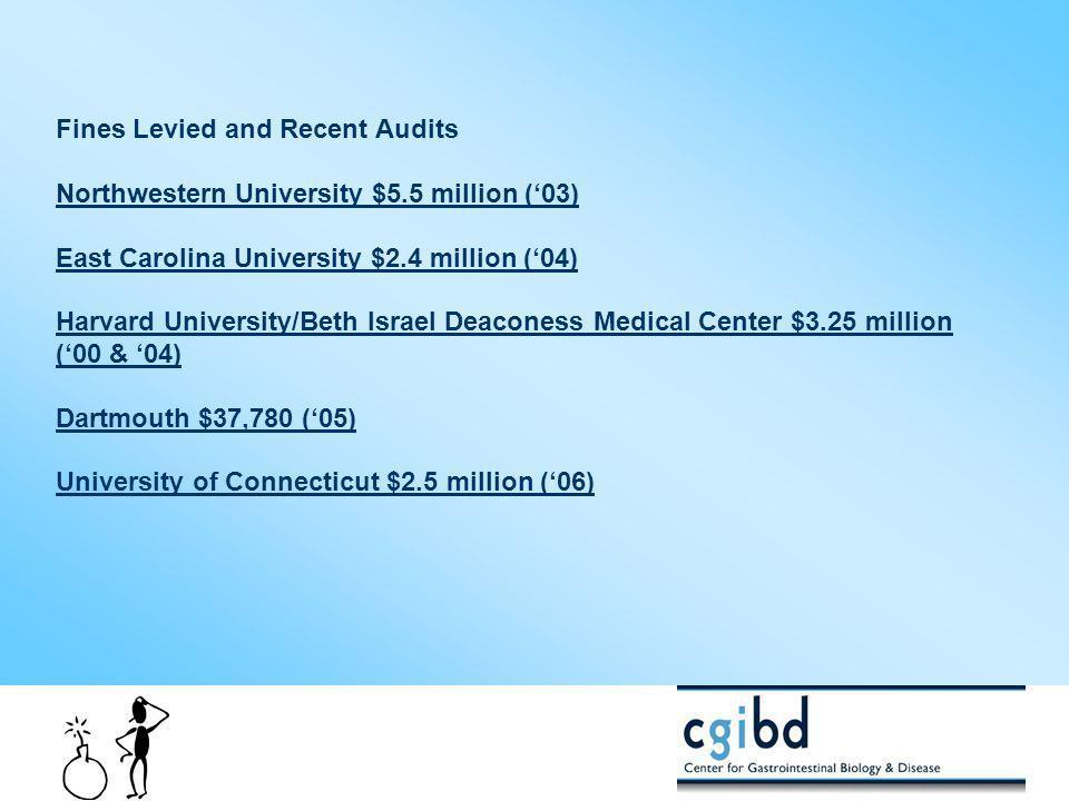 Fines Levied and Recent Audits Northwestern University $5.5 million ('03) East Carolina University $2.4 million ('04) Harvard University/Beth Israel D