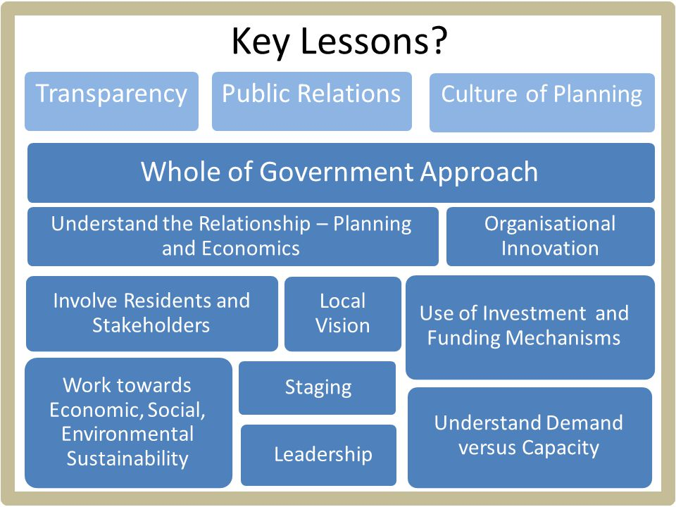 Hill PDA Work towards Economic, Social, Environmental Sustainability Whole of Government Approach Organisational Innovation Involve Residents and Stak