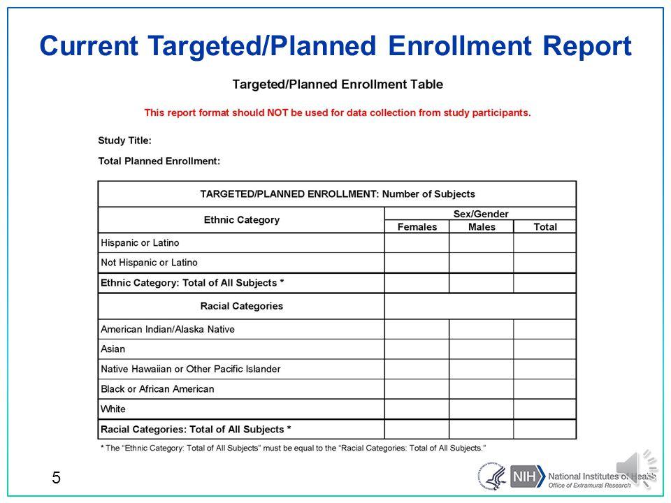 Current Targeted/Planned Enrollment Report 5