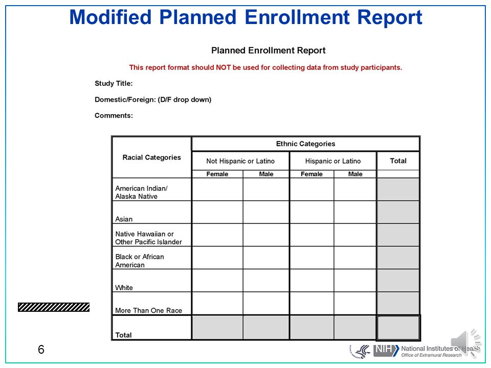 Current Targeted/Planned Enrollment Report 5