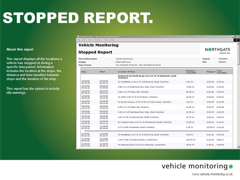 www.vehicle-monitoring.co.uk ACTIVITY REPORT.