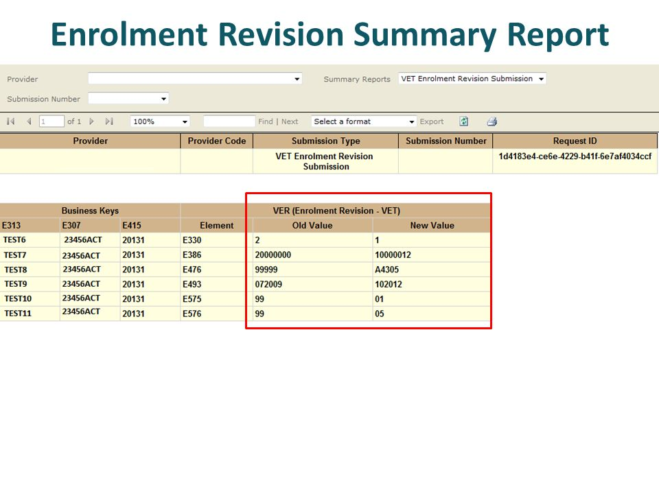 Enrolment Revision Summary Report