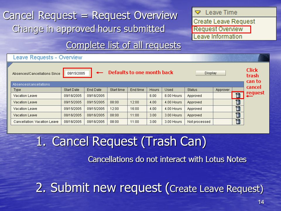 14 Cancel Request = Request Overview 1.Cancel Request (Trash Can) Cancellations do not interact with Lotus Notes Cancellations do not interact with Lotus Notes Defaults to one month back Click trash can to cancel request Change in approved hours submitted 2.