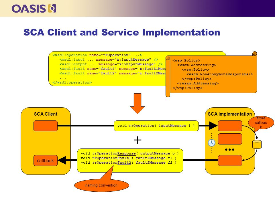 SCA Client callback SCA Implementation SCA Client and Service Implementation...