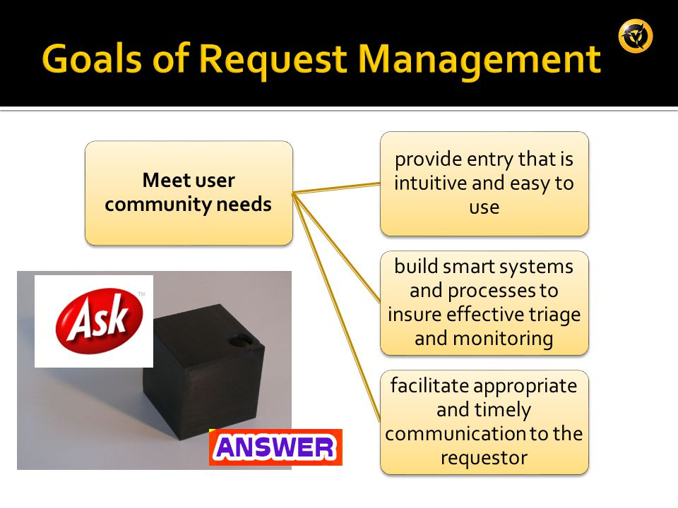 Quick and effective access to tools that will enable Requests to be logged and fulfilled Improved quality and consistency of Request processing Increased level of visibility through centralized management of Request processing Reduced cost of processing RequestsImproved visibility of the Request lifecycle