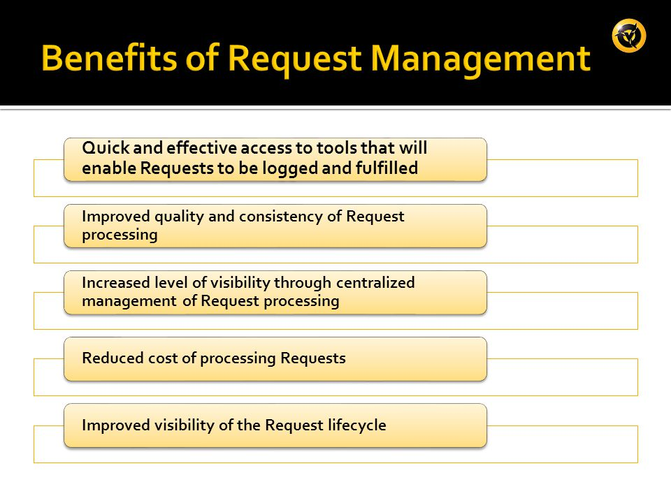 Users should be able to report or query Incidents also Utilize Employee Self Service