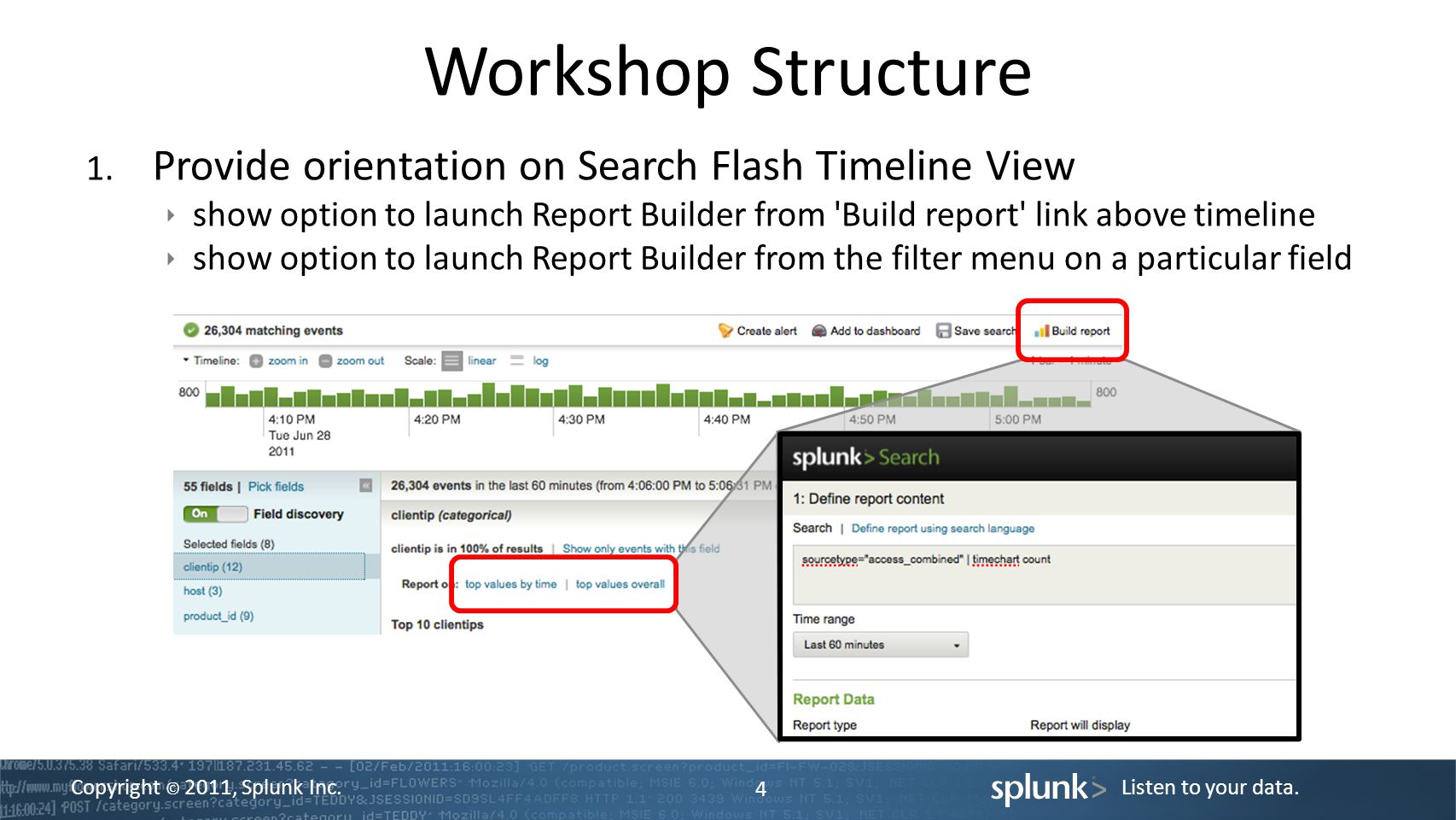 Copyright © 2011, Splunk Inc.Listen to your data. Workshop Structure 4 1.
