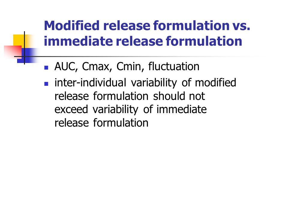 Modified release formulation vs. immediate release formulation AUC, Cmax, Cmin, fluctuation inter-individual variability of modified release formulati