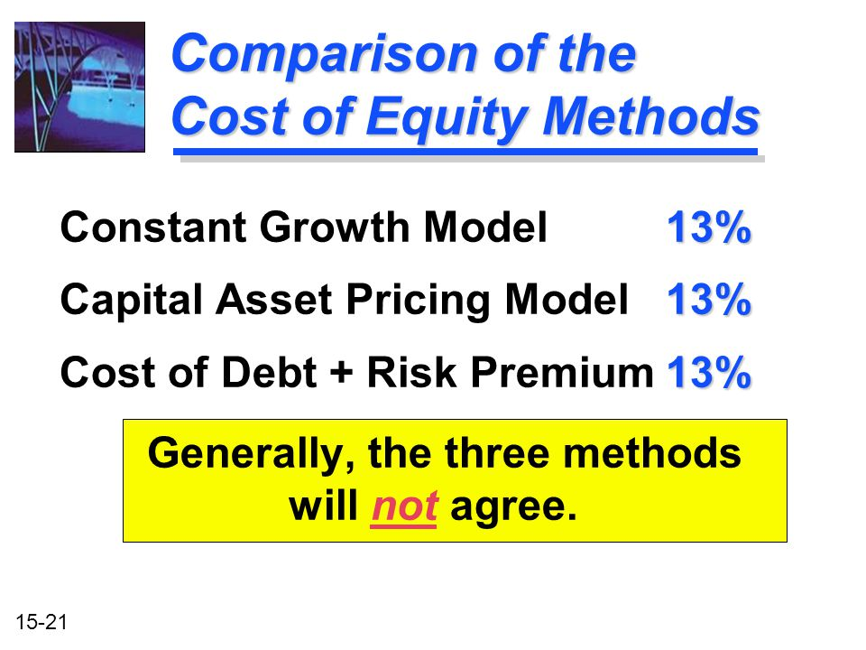 15-21 13% Constant Growth Model13% 13% Capital Asset Pricing Model13% 13% Cost of Debt + Risk Premium13% Generally, the three methods will not agree.
