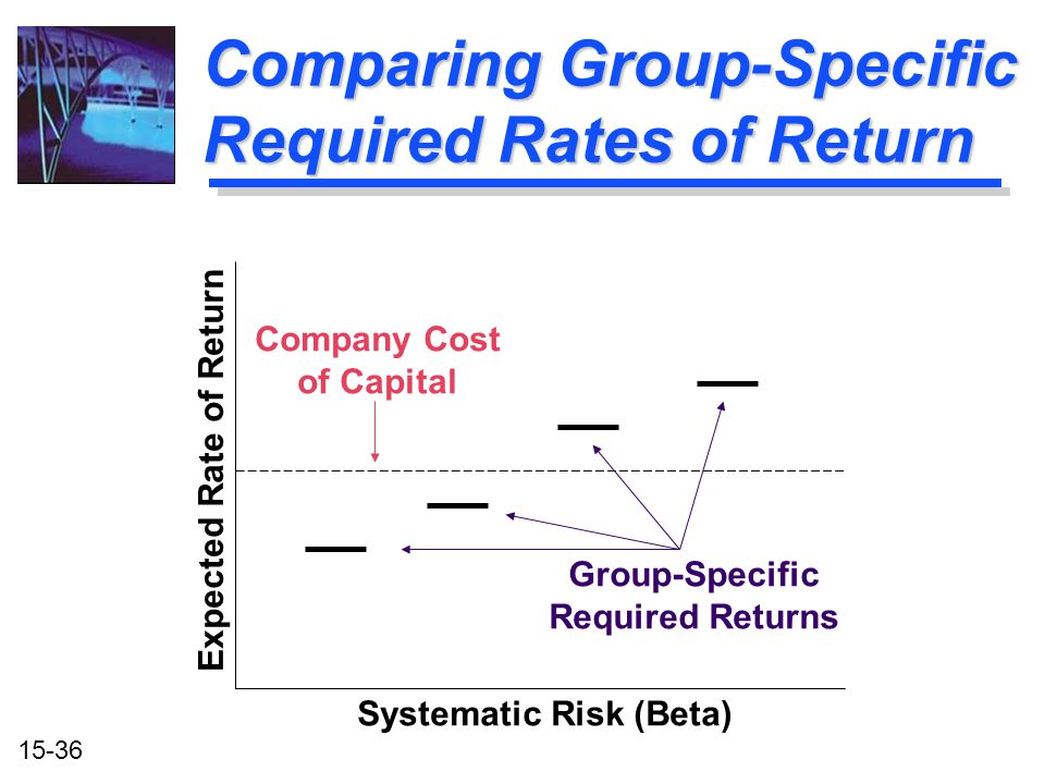 15-36 Comparing Group-Specific Required Rates of Return Group-Specific Required Returns Company Cost of Capital Systematic Risk (Beta) Expected Rate o