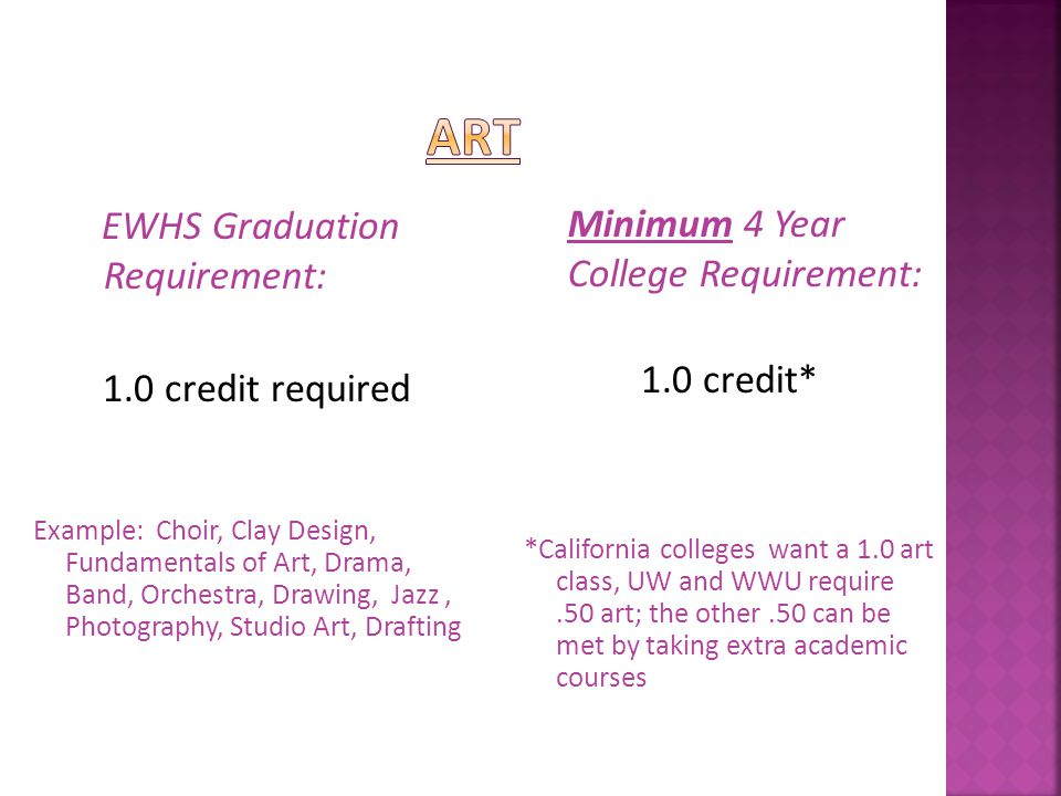 1.0 credit required Example: Choir, Clay Design, Fundamentals of Art, Drama, Band, Orchestra, Drawing, Jazz, Photography, Studio Art, Drafting 1.0 credit* *California colleges want a 1.0 art class, UW and WWU require.50 art; the other.50 can be met by taking extra academic courses EWHS Graduation Requirement: Minimum 4 Year College Requirement: