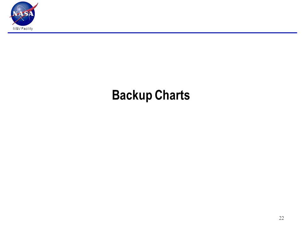 IV&V Facility Backup Charts 22