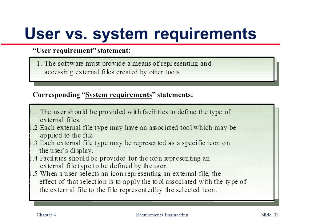 Chapter 4 Requirements Engineering Slide 33 User vs. system requirements 1. The software must provide a means of representing and 1. accessing externa