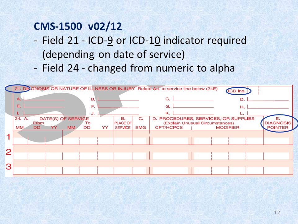 12 CMS-1500 v02/12 -Field 21 - ICD-9 or ICD-10 indicator required (depending on date of service) -Field 24 - changed from numeric to alpha