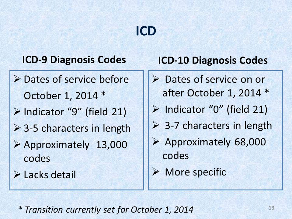 ICD  Dates of service before October 1, 2014 *  Indicator 9 (field 21)  3-5 characters in length  Approximately 13,000 codes  Lacks detail ICD-10 Diagnosis Codes  Dates of service on or after October 1, 2014 *  Indicator 0 (field 21)  3-7 characters in length  Approximately 68,000 codes  More specific 13 ICD-9 Diagnosis Codes * Transition currently set for October 1, 2014