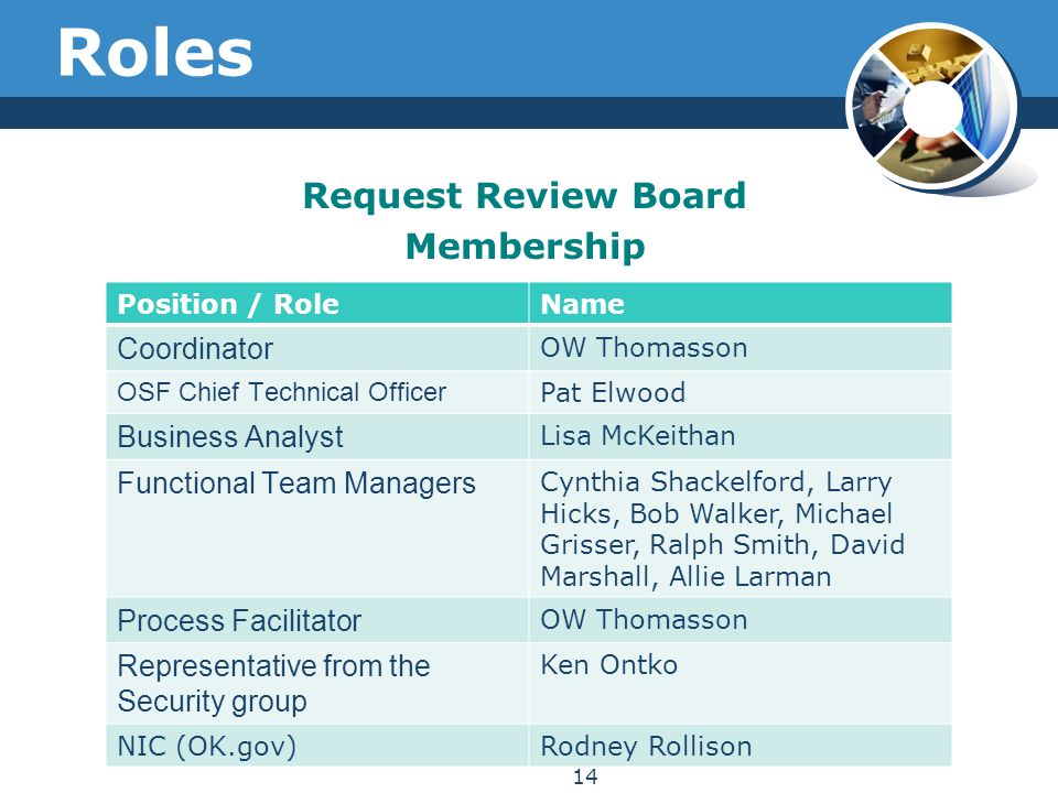 Roles Request Review Board Membership 14 Position / RoleName Coordinator OW Thomasson OSF Chief Technical Officer Pat Elwood Business Analyst Lisa McK