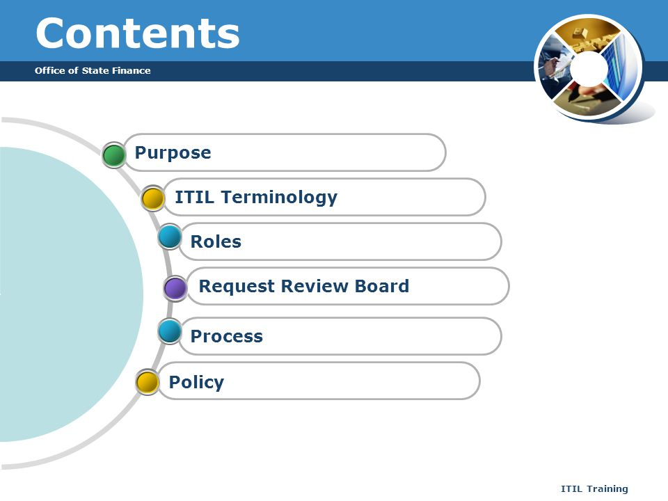 Office of State Finance ITIL Training Contents ITIL TerminologyRolesRequest Review BoardProcessPurpose Policy
