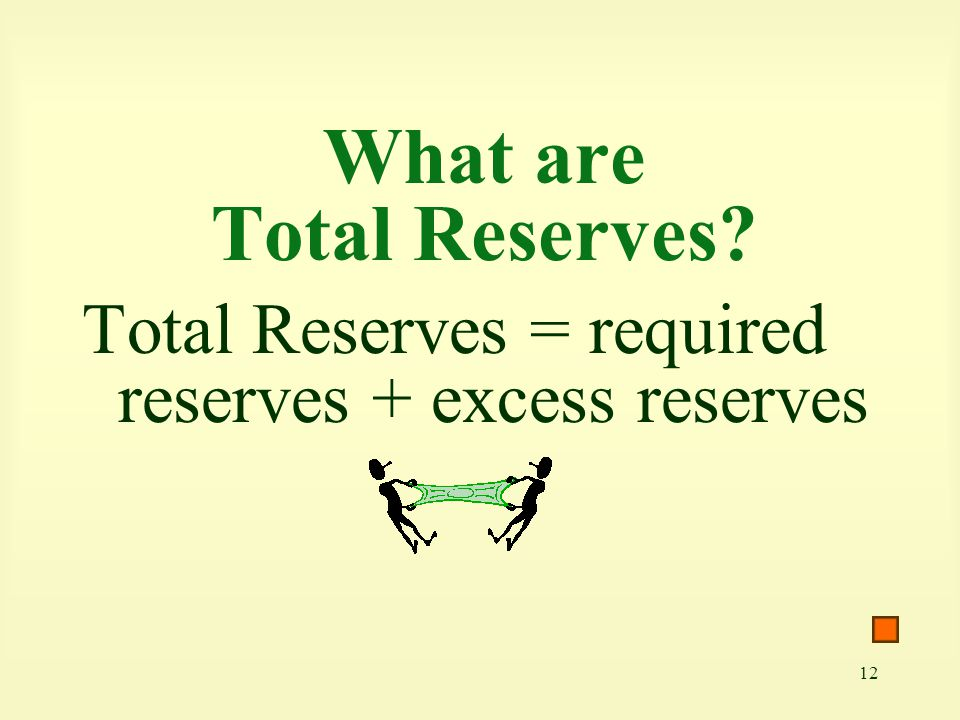 12 What are Total Reserves? Total Reserves = required reserves + excess reserves