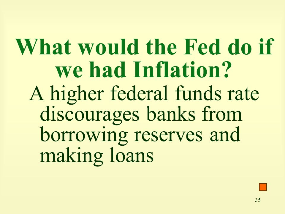 35 What would the Fed do if we had Inflation? A higher federal funds rate discourages banks from borrowing reserves and making loans