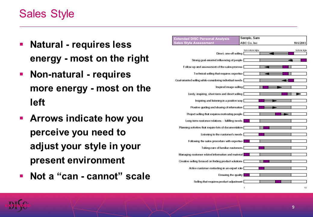 9 Sales Style  Natural - requires less energy - most on the right  Non-natural - requires more energy - most on the left  Arrows indicate how you perceive you need to adjust your style in your present environment  Not a can - cannot scale