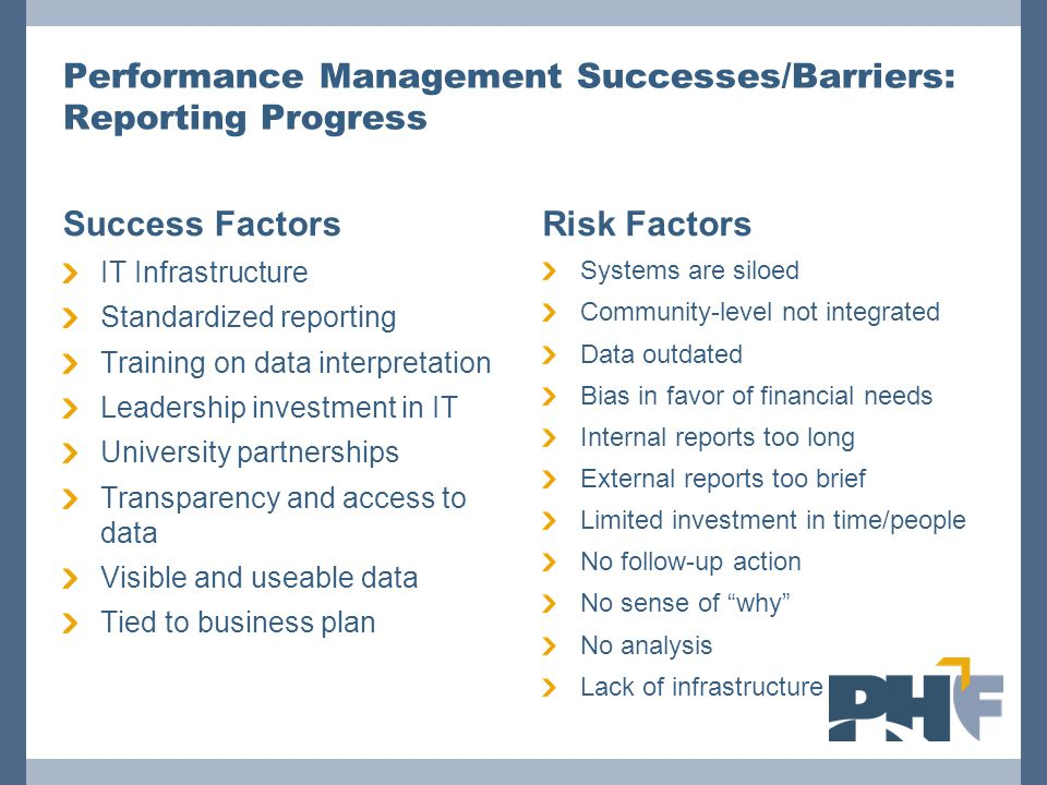 Performance Management Successes/Barriers: Reporting Progress Success Factors IT Infrastructure Standardized reporting Training on data interpretation