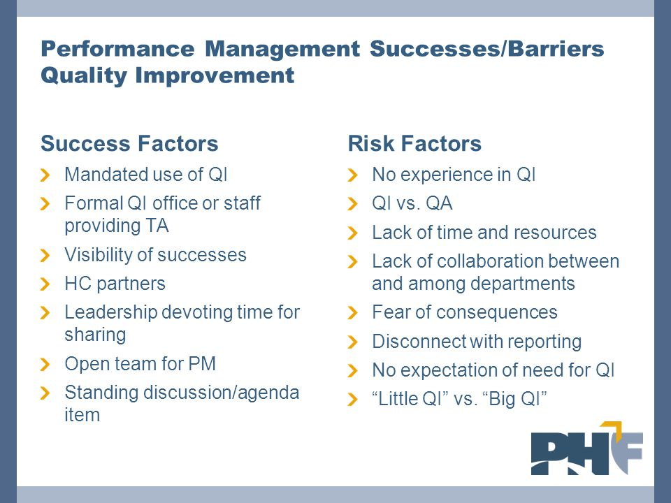 Performance Management Successes/Barriers Quality Improvement Success Factors Mandated use of QI Formal QI office or staff providing TA Visibility of