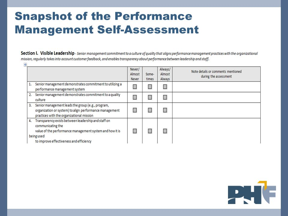 Snapshot of the Performance Management Self-Assessment