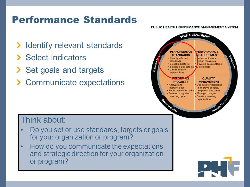 Using the Performance Management Self- Assessment Tool Teams or programs can use this tool to assess relative performance management strengths and weaknesses in their areas of work Organizations can use this tool to assess relative performance management strengths and weaknesses across divisions and programs Systems composed more than one organization can use this tool to assess how well they are managing across the different parts of the system