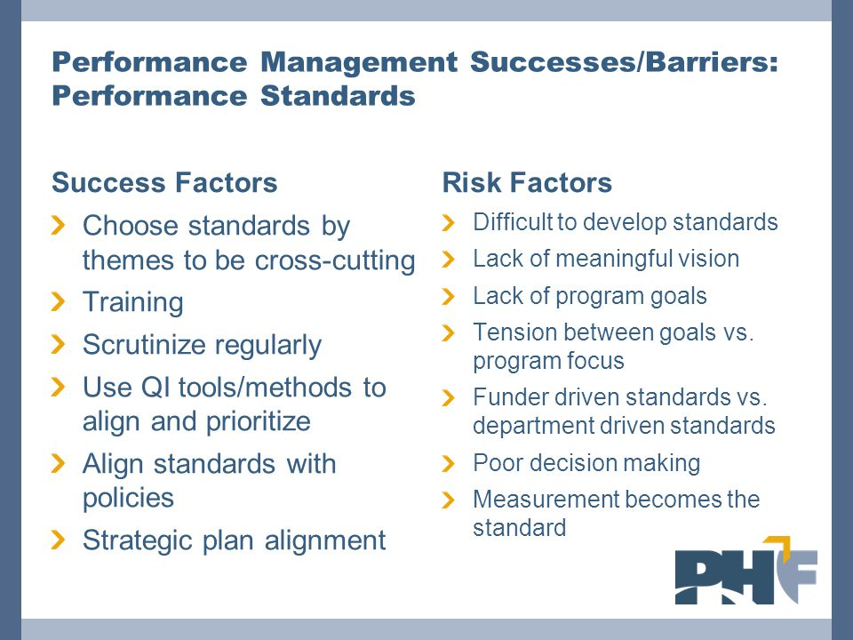 Performance Management Successes/Barriers: Performance Standards Success Factors Choose standards by themes to be cross-cutting Training Scrutinize re