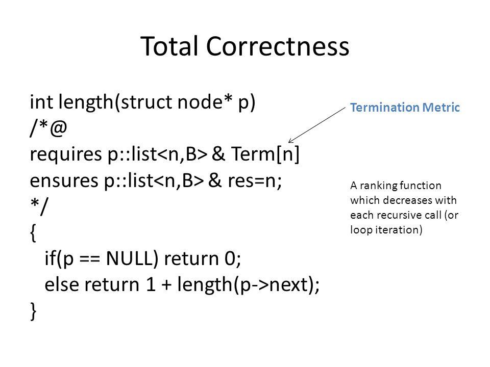 Case Specs for Scenario Analysis Three Scenarios while(x>0) case{ x<=0  ensures x' = x x > 0  case { y >= 0  ensures false y <0  ensures y<x'<=0; } } { x = x + y;} Base Case Non-terminating Recursive but terminating