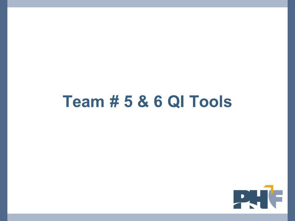 Team # 5 & 6 QI Tools