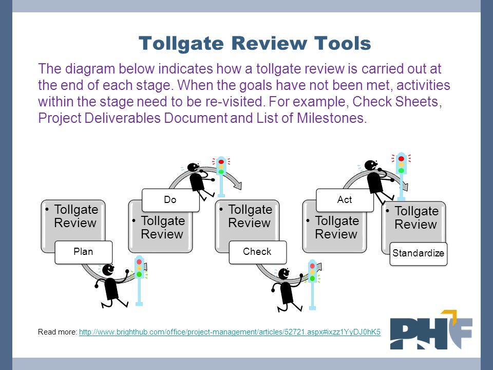 Tollgate Review Tools Tollgate Review Plan Tollgate Review Do Tollgate Review Check Tollgate Review Act Tollgate Review Standardize The diagram below indicates how a tollgate review is carried out at the end of each stage.