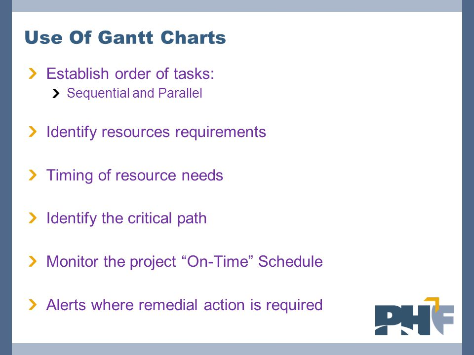 Establish order of tasks: Sequential and Parallel Identify resources requirements Timing of resource needs Identify the critical path Monitor the project On-Time Schedule Alerts where remedial action is required Use Of Gantt Charts