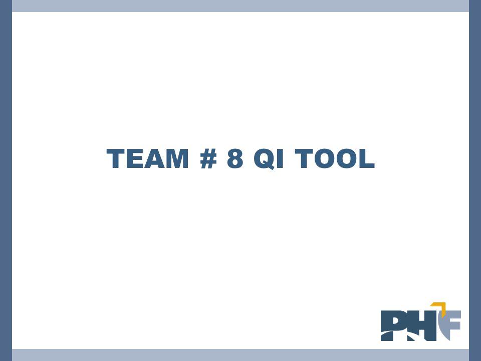 TEAM # 8 QI TOOL