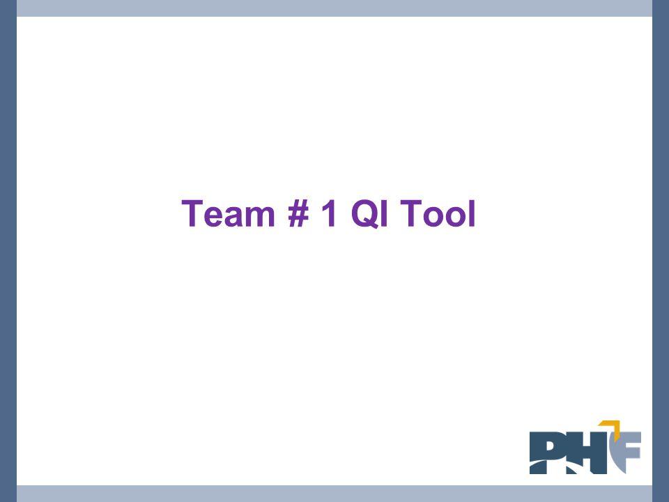 Team # 1 QI Tool