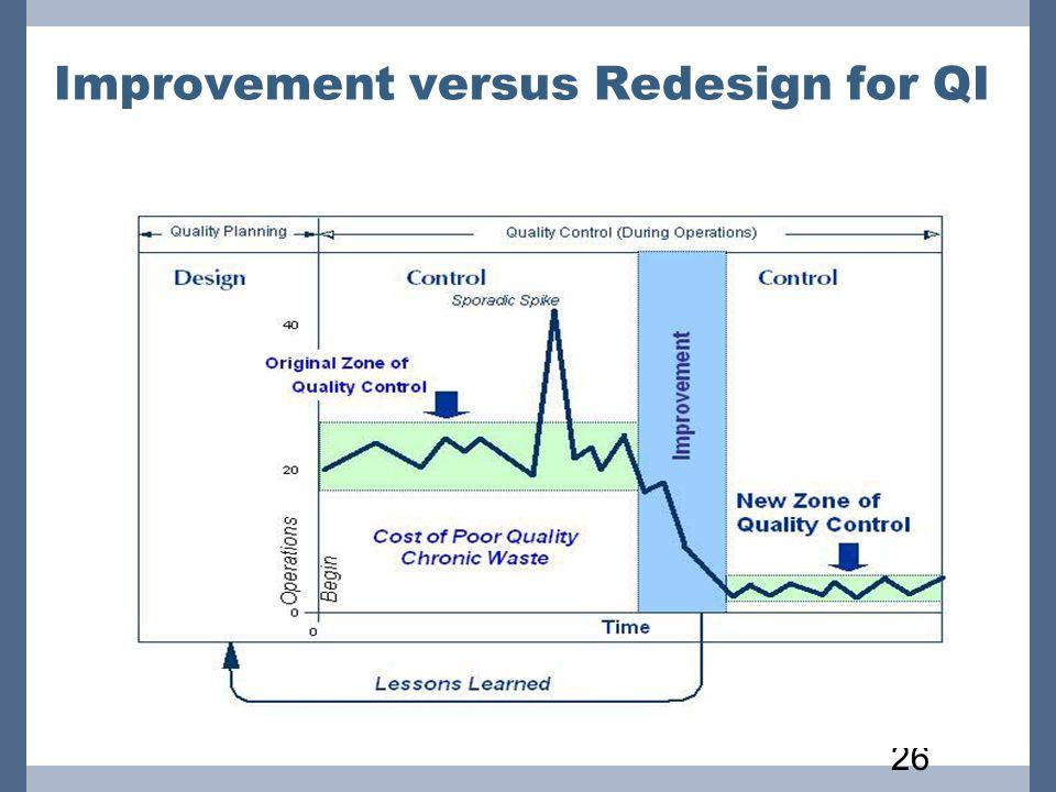 Improvement versus Redesign for QI 26