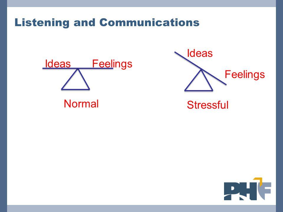 Listening and Communications IdeasFeelings Normal Ideas Feelings Stressful