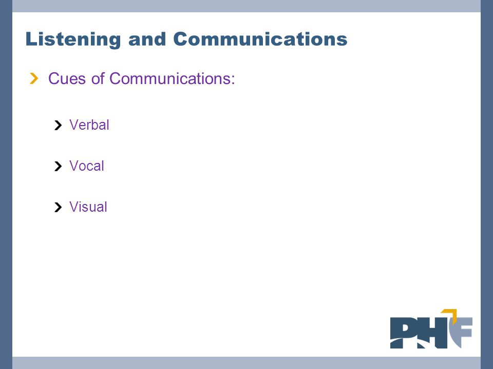 Listening and Communications Cues of Communications: Verbal Vocal Visual