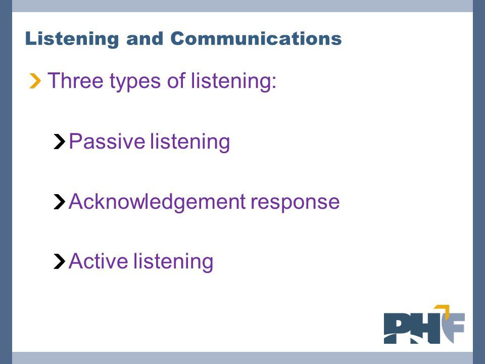 Listening and Communications Three types of listening: Passive listening Acknowledgement response Active listening