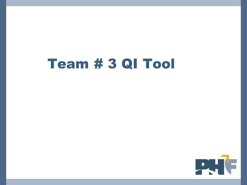 Team # 3 QI Tool