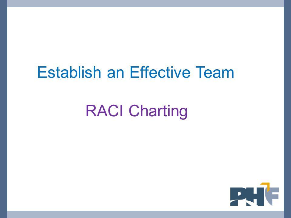 RACI Charting Establish an Effective Team