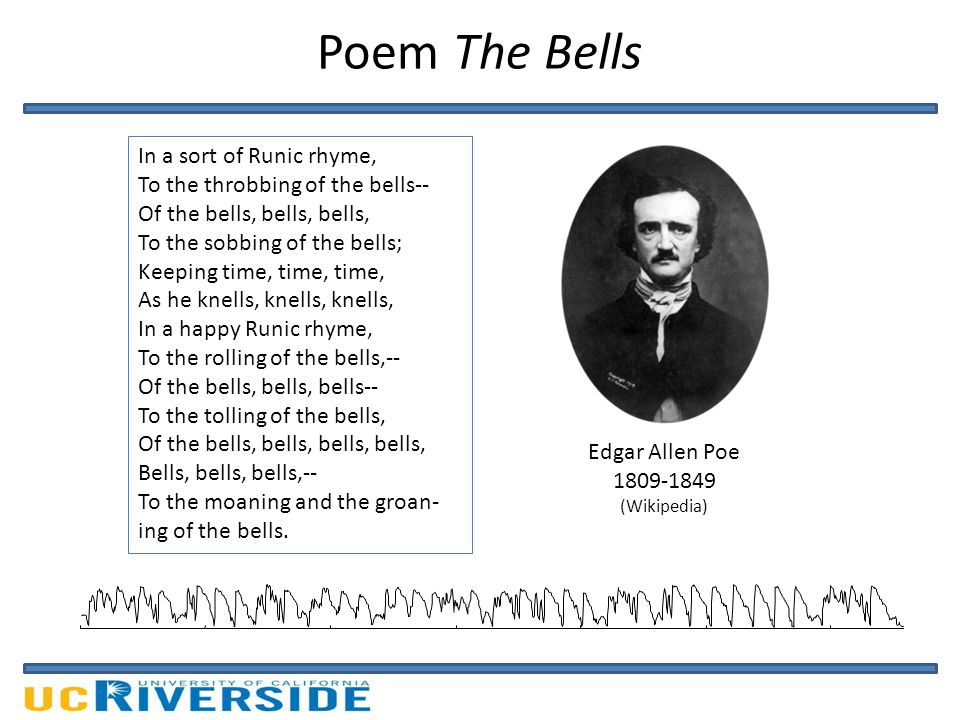 Poem The Bells In a sort of Runic rhyme, To the throbbing of the bells-- Of the bells, bells, bells, To the sobbing of the bells; Keeping time, time, time, As he knells, knells, knells, In a happy Runic rhyme, To the rolling of the bells,-- Of the bells, bells, bells-- To the tolling of the bells, Of the bells, bells, bells, bells, Bells, bells, bells,-- To the moaning and the groan- ing of the bells.