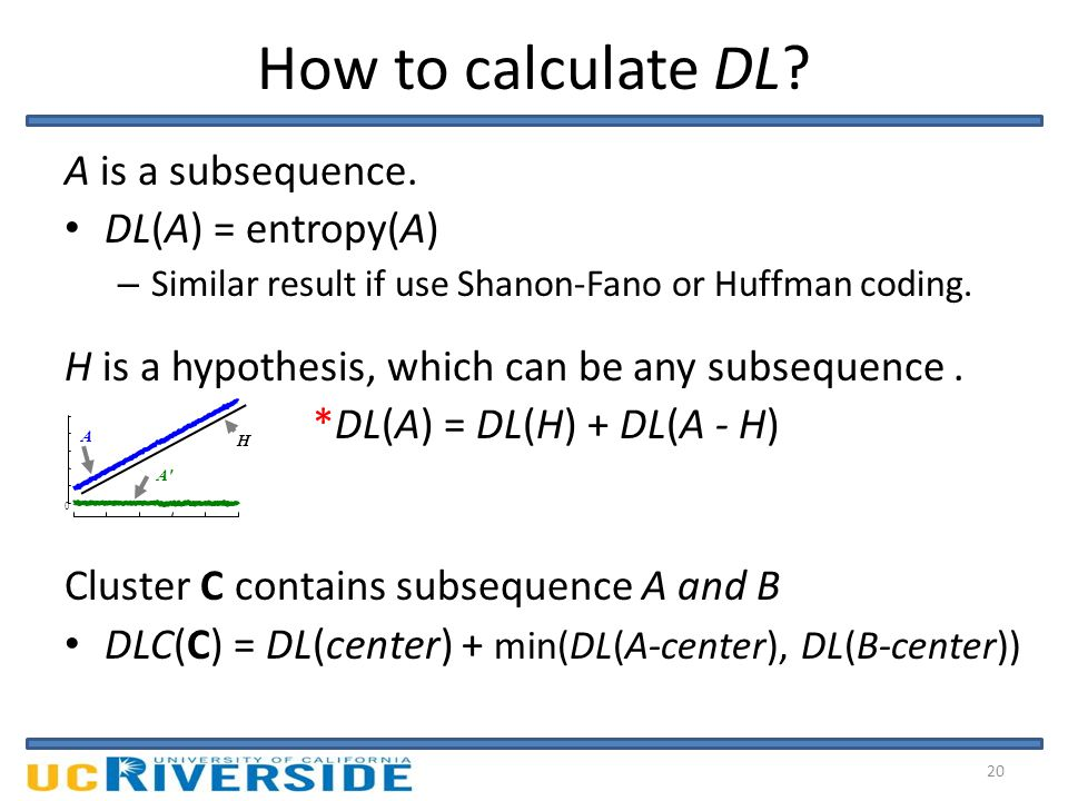 How to calculate DL. A is a subsequence.