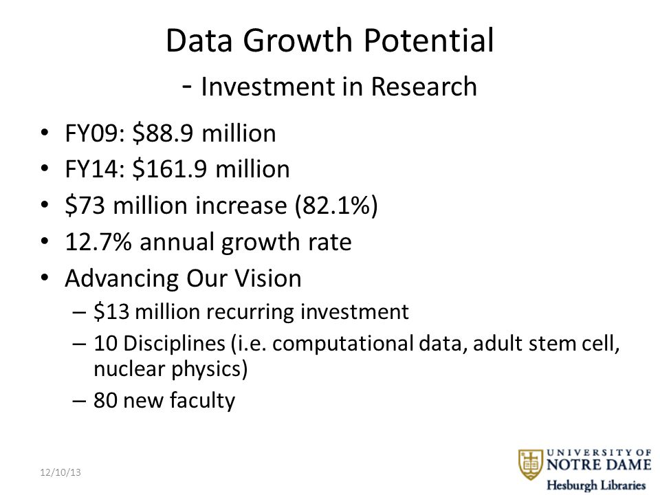 Data Growth Potential - Investment in Research FY09: $88.9 million FY14: $161.9 million $73 million increase (82.1%) 12.7% annual growth rate Advancing Our Vision – $13 million recurring investment – 10 Disciplines (i.e.