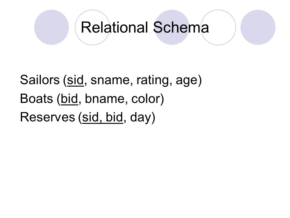 Relational Schema Sailors (sid, sname, rating, age) Boats (bid, bname, color) Reserves (sid, bid, day)