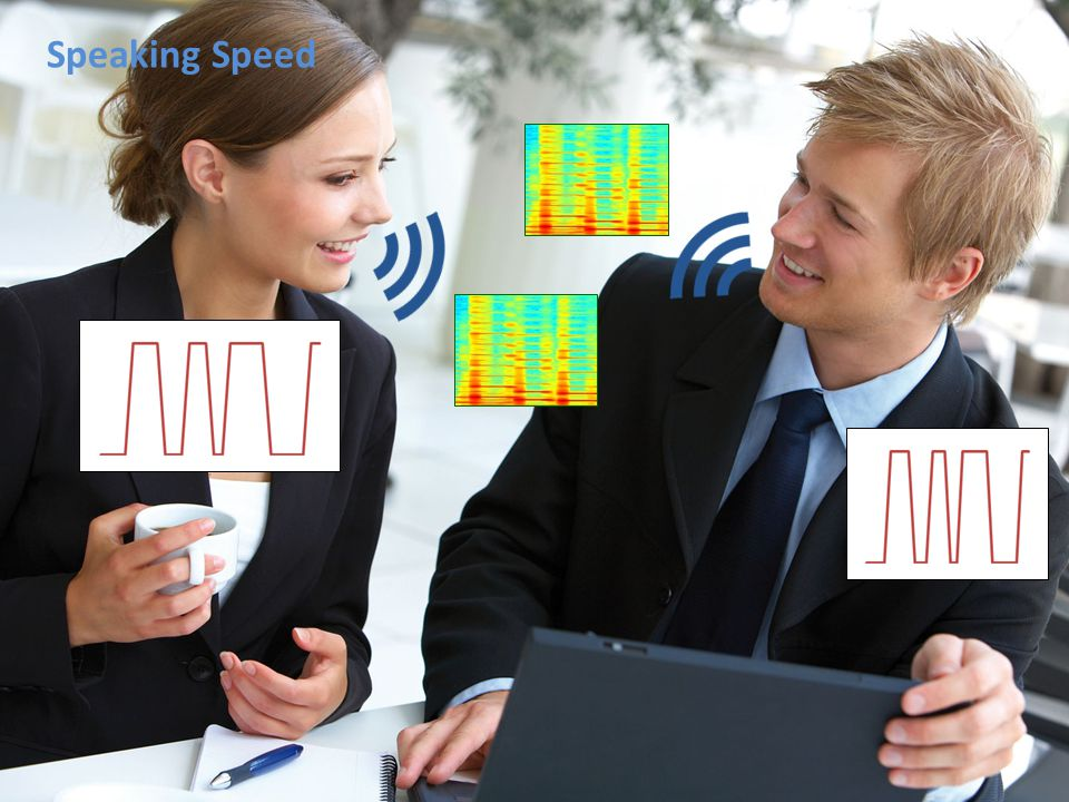 © 2014 Sociometric Solutions All Rights Reserved. Speaking Speed