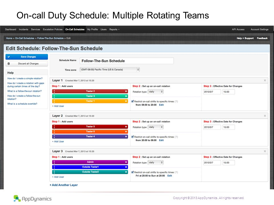 Copyright © 2013 AppDynamics. All rights reserved. On-call Duty Schedule: Multiple Rotating Teams