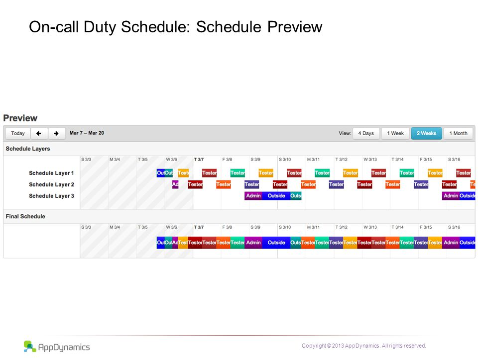 Copyright © 2013 AppDynamics. All rights reserved. On-call Duty Schedule: Schedule Preview
